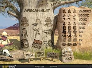 African Hunt Rubbellos